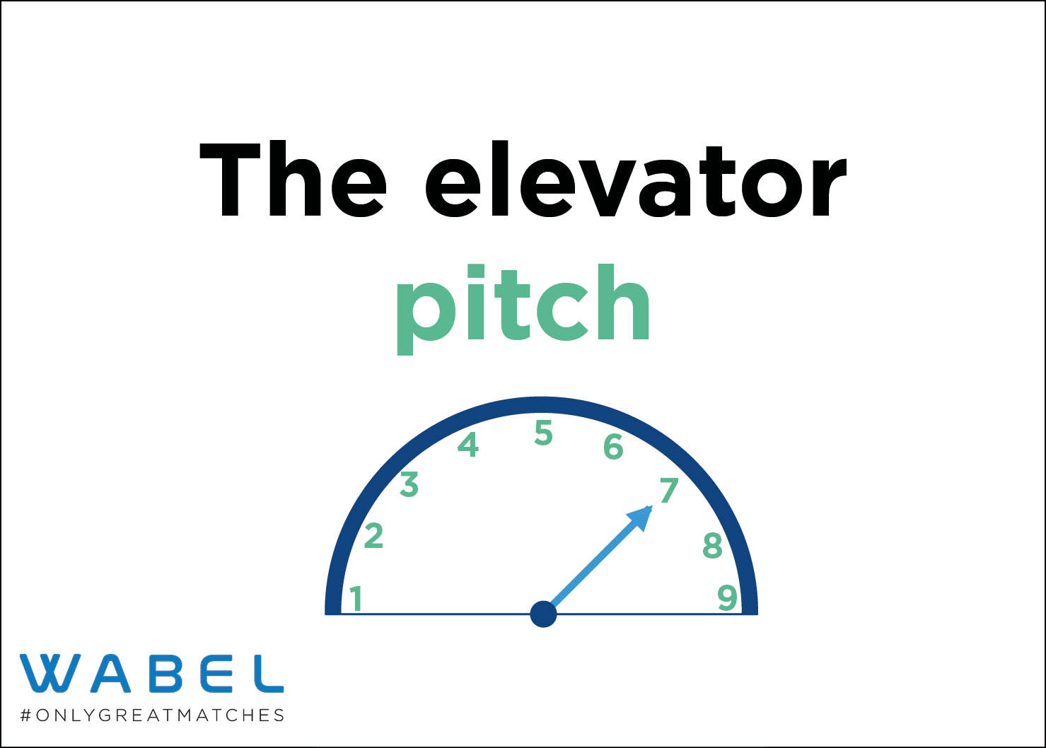 What's an elevator pitch and why do you need one?